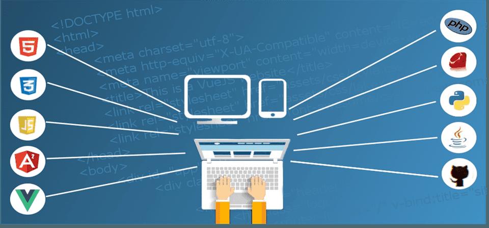 Smart Click Website