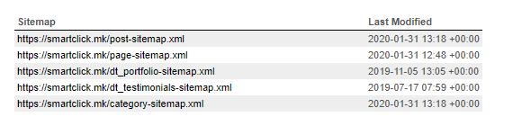 example of sitemap xml