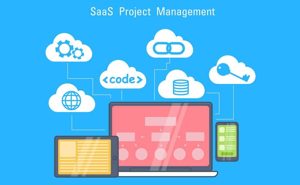 SaaS SEO Project